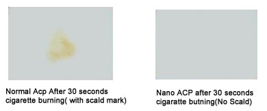 Nano Self-Cleaning Aluminium Composite Panel